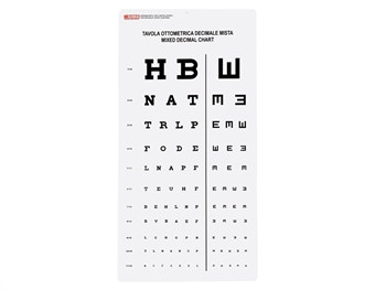 MIXED DECIMAL OPTOMETRIC CHART - 3 m - 28x56 cm